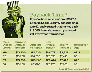 AARP-Pay-Back-Medicaid