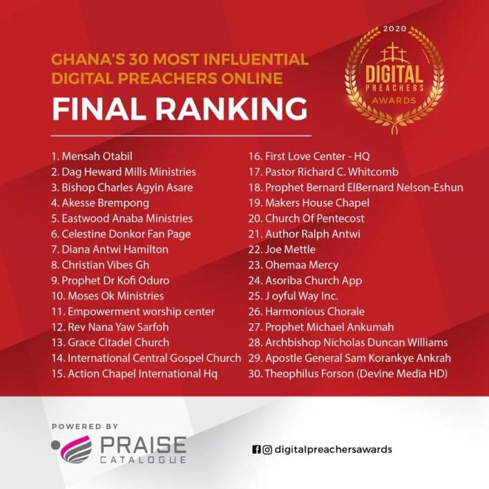 Ghana's 30 most influential online preachers announced - MyJoyOnline.com