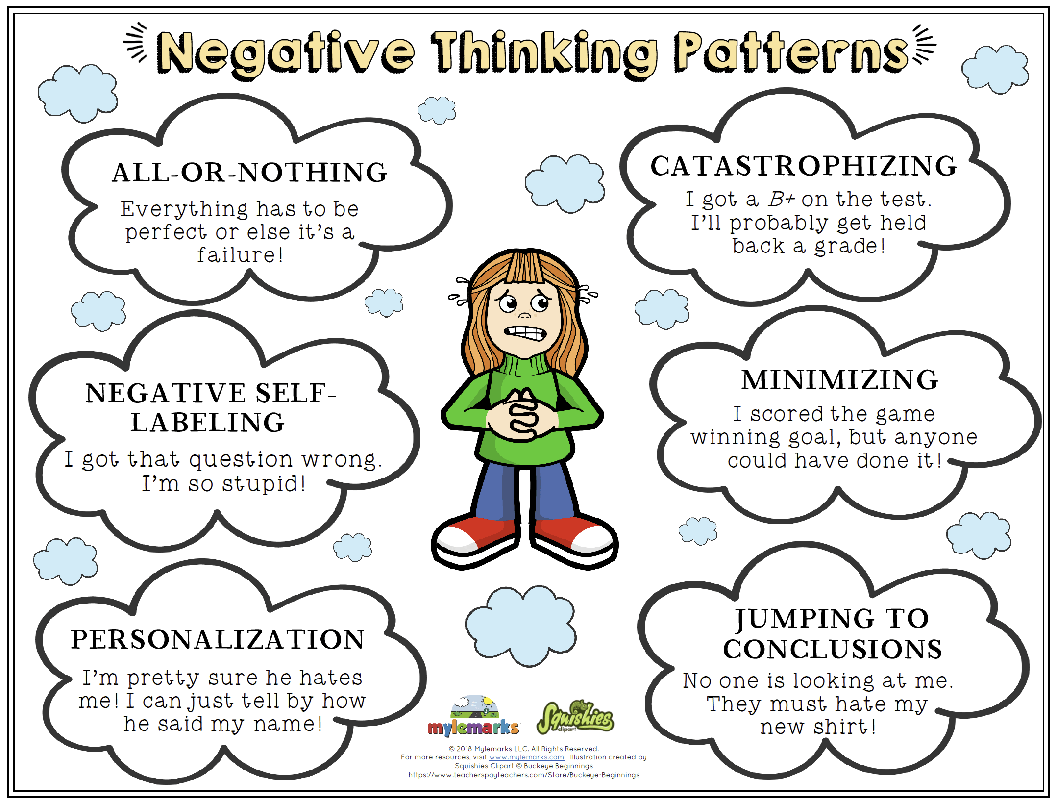 Negative Thinking Patterns Es