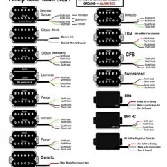 Les Paul Wiring Diagram Coil Split Glow Plug 6 9 Need Help! Figuring Out 50's With Cts Push Pull Pots For | My Forum