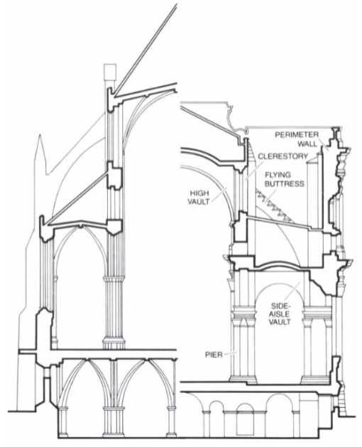 Comparative cross sections of old (left) and new (right) St. Paul's