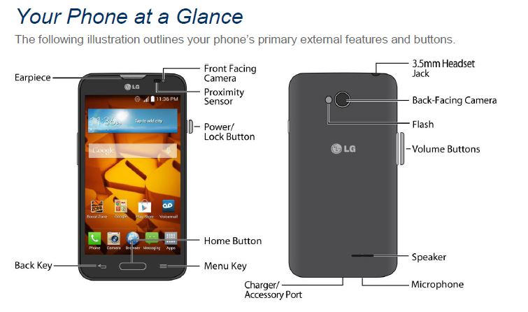 Boost mobile LG Realm LS620 User manual / Guide - My LG Cell Phones