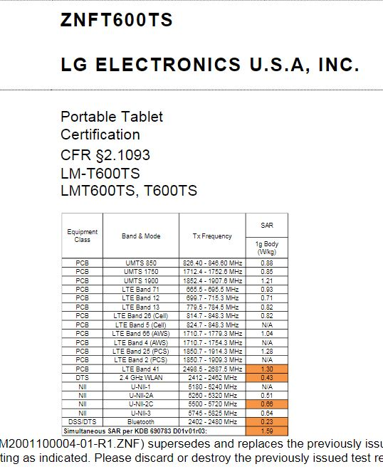 T-mobile LG G Pad 5 10.1 LM-T600TS gets FCC Approval