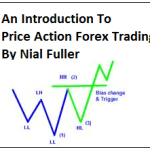 Introduction of Price Action Trading for Beginners