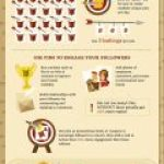 How to Rule Pinterest for Ages [Infographic]