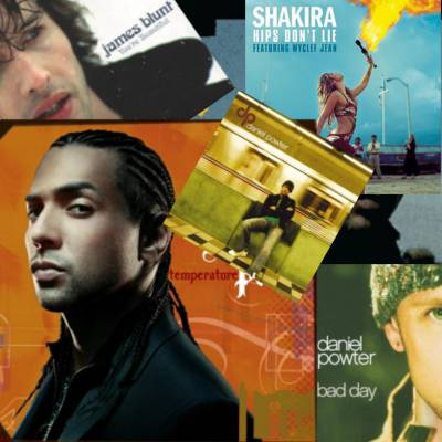 Top Hits of 2006