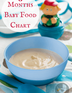 Start your little one   journey into solid foods the right way with our months baby also food chart indian recipes rh mylittlemoppet