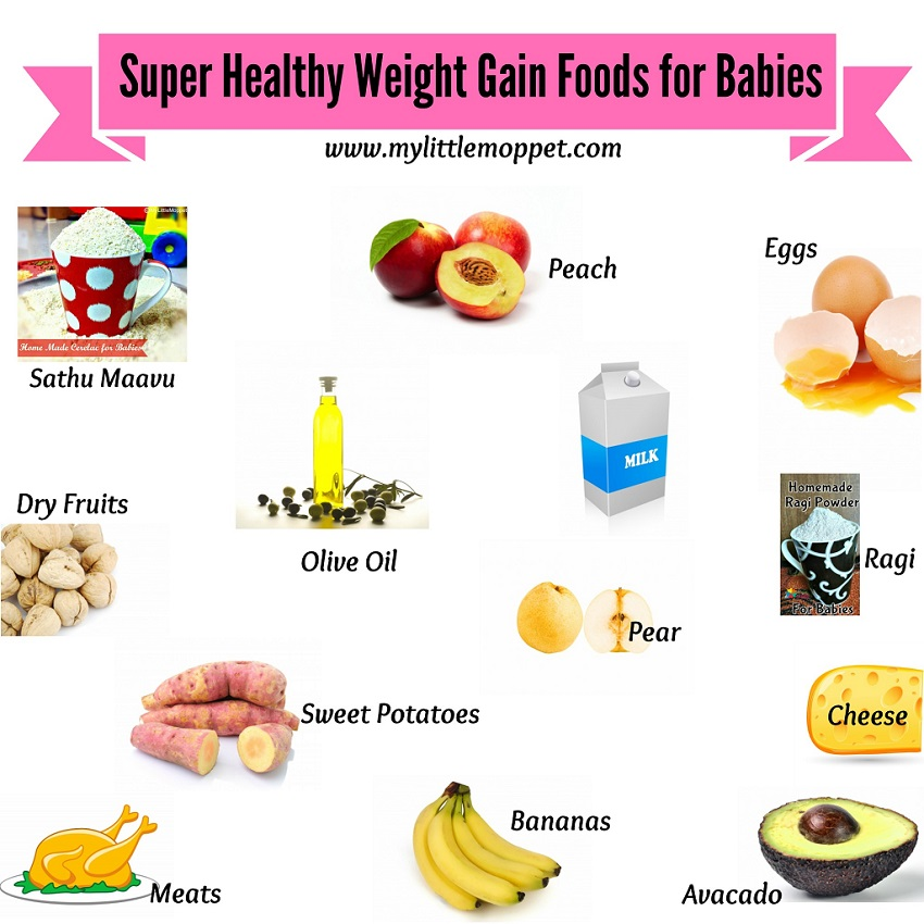 Healthy weight gaining foods fro babies