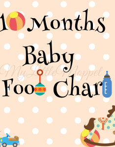 Baby food chart also months my little moppet rh mylittlemoppet