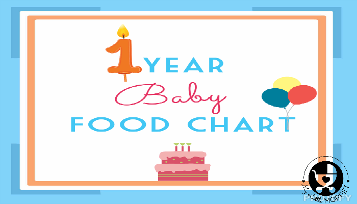 1 year baby food chart forumfinder Gallery