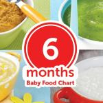 6 Month food chart for babies Indian