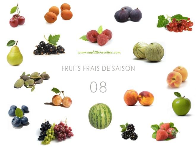 Produits frais et de saison - Août - fruits