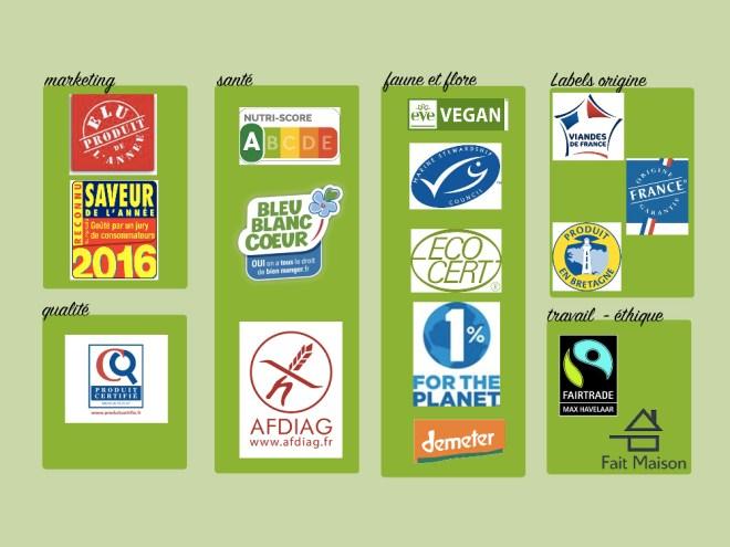 Connaissez-vous les 5 labels alimentaires officiels ?