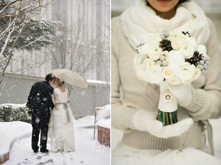 Winter Wonderland | Style Inspiration