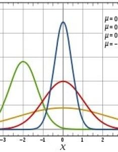 Inferential statistics also my market research methods descriptive vs rh mymarketresearchmethods
