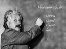 My Market Research Methods - Types of data measurement ...