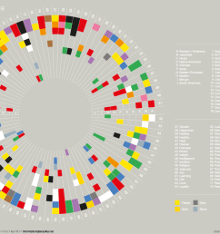 advanced data visualization [ 1276 x 886 Pixel ]