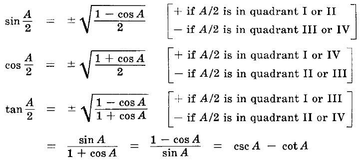 Trigonometric Single.Half.Double.Multiple Angles Formulas