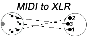 » MIDI to XLR myMIDIremotes