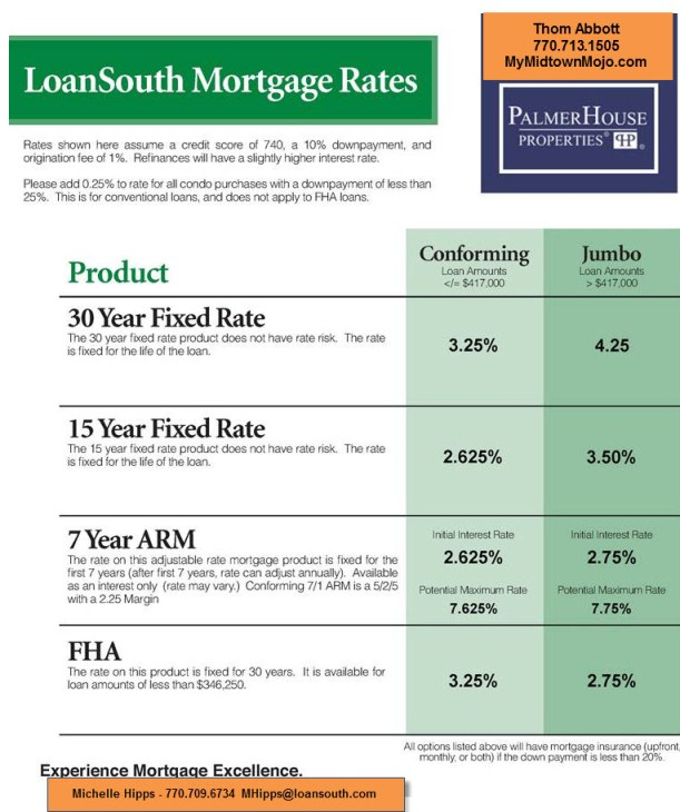 conventional loans conforming loans There are two different types of conventional loans conforming and non-conforming loans conforming loans have to meet the guidelines set by fannie mae and freddie mac any loan which does not meet guidelines is a non-conforming loan.