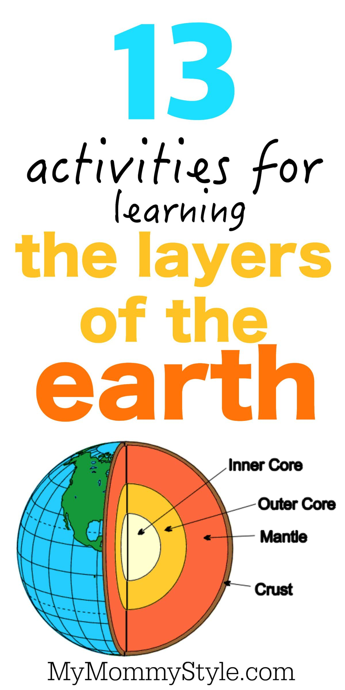 13 Layers Of The Earth Activities