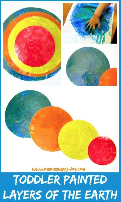 Circle finger painting colors