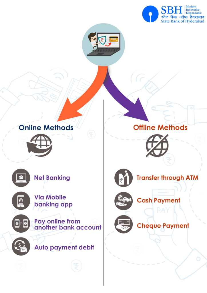 Online Sbh Personal Banking