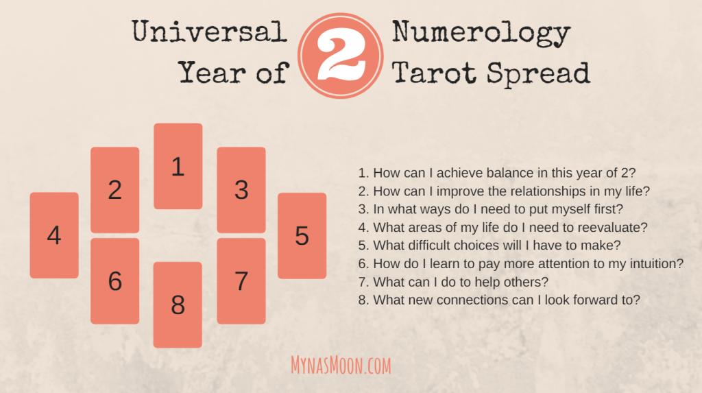 Universal Year of 2 tarot spread