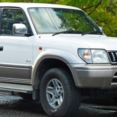 2000 Land Rover Discovery 2 Wiring Diagram Columbian Exchange 1996-1999 Toyota Prado |4wd And Suv | Used Car Reviews The Nrma