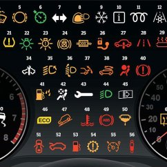 Ford Mondeo Alternator Faults Domestic Wiring Diagram What Do My Dashboard Warning Lights Mean? | The Nrma