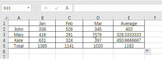 How to Calculate the Average  Value of Data with Excel Function