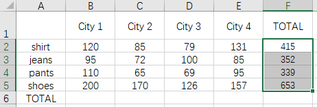 How to Use SUM Function in Excel