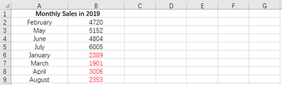 How to Sort Data by Font Color in Microsoft Excel