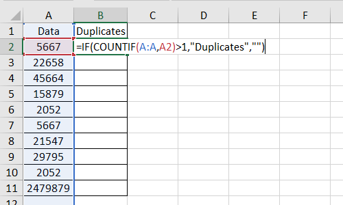 5 Cases to Use Microsoft Excel IF Function in Practice