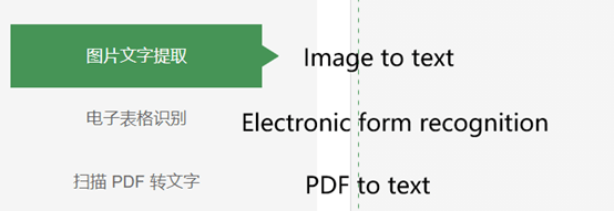 How to Convert a Picture Table to Excel