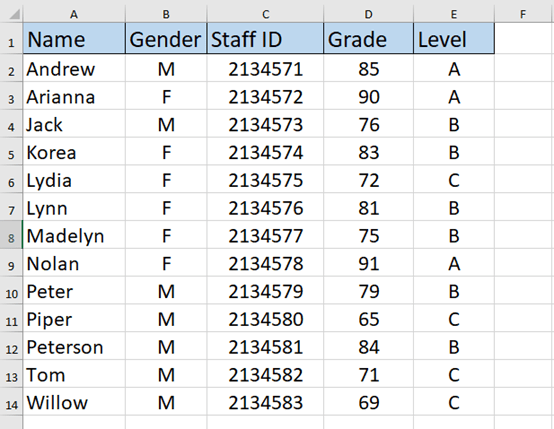 How to Move (Swap) Rows or Columns in Excel