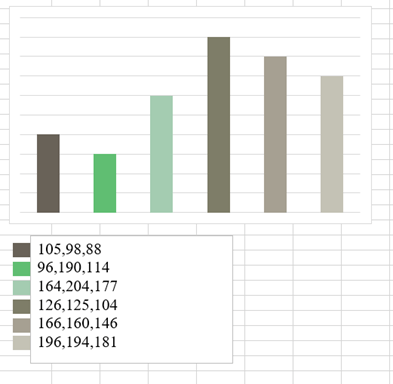 The Perfect Color Matching And Combinations In Excel.