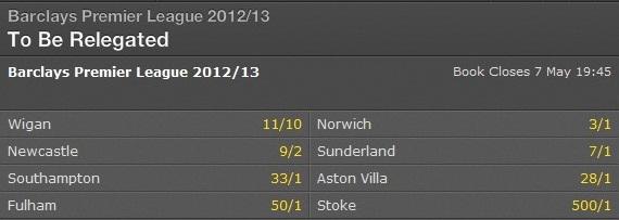 relegations odds