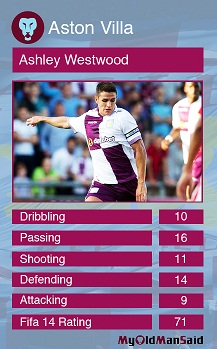 aston villa midfield stats