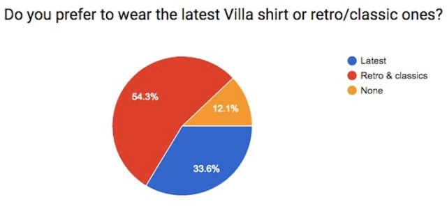 villa retro shirts