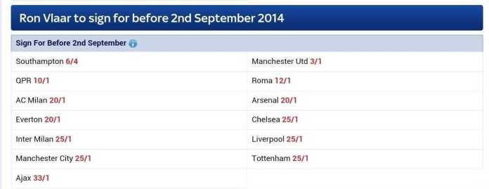 ron vlaar transfer odds