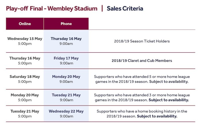 Aston Villa Wembley ticket schedule