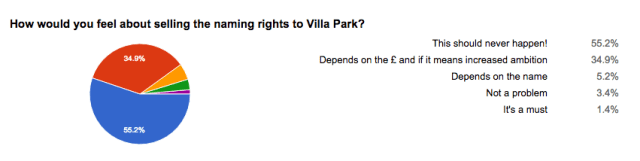 From MOMS Supporter Issues Survey 2014.