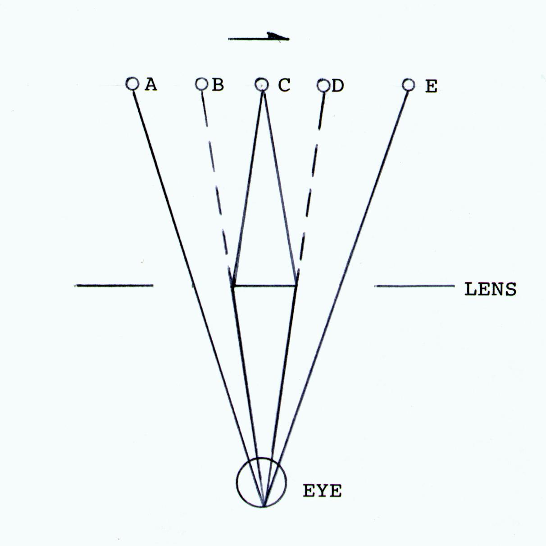 light wave diffraction diagram panasonic rice cooker wiring pinholes