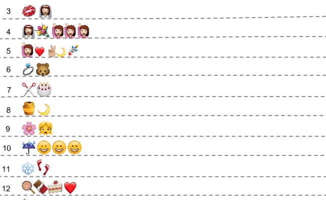 Free Printable Bridal Shower Emoji Pictionary Game
