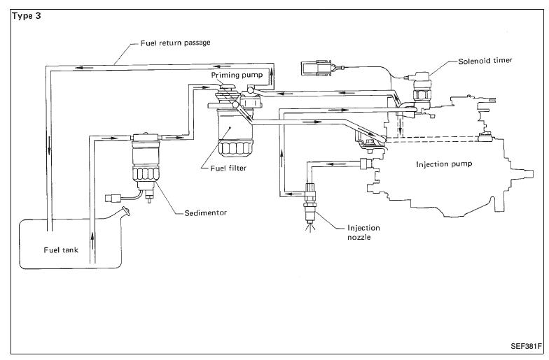 Wiring Diagram For Transfer Pump Pump Electrical Wiring