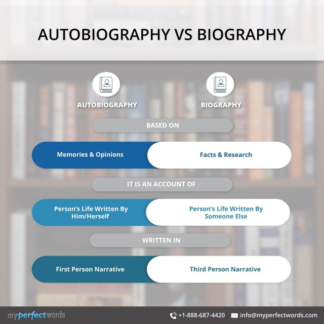How to Write an Autobiography - Guide, Outline & Samples
