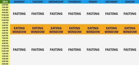 20-4 intermittent fasting protocol