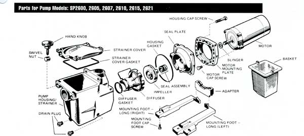 Hawyard Super Pump Parts Diagram, MyPool