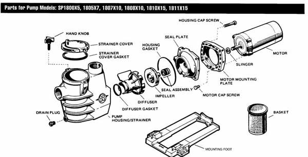 MyPool, Hayward Super Pump 1800 Series Parts List